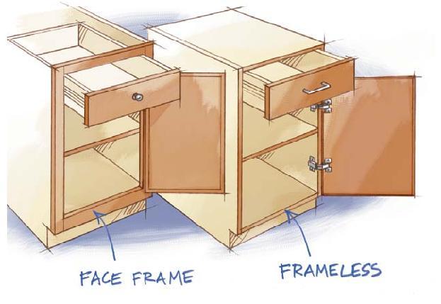 Face Frame vs. Frameless cabinets