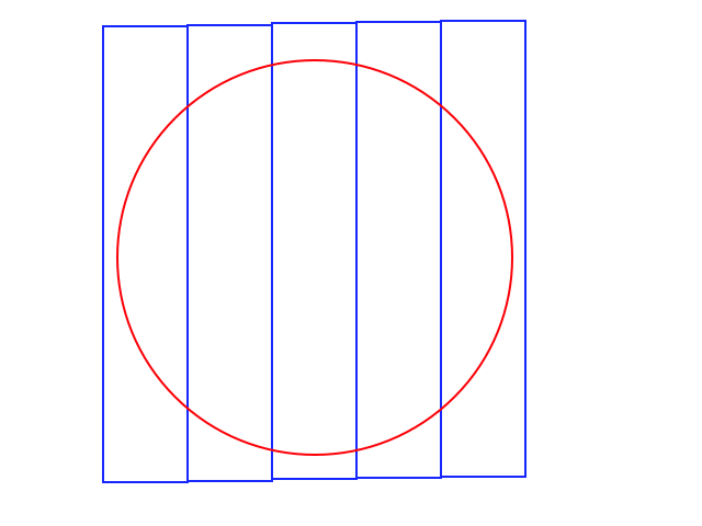 Inefficient layout